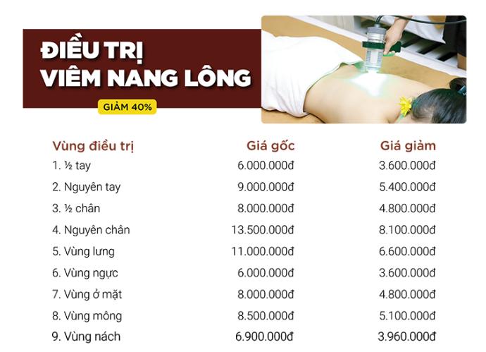 chi phí trị viêm nang lông